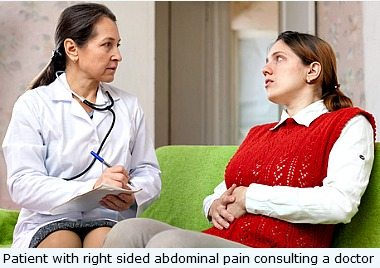 Right Side Abdominal Pain Review By A Doctor